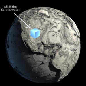 cube on earth